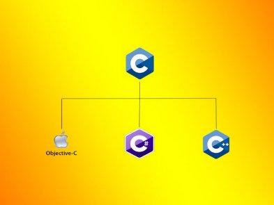 Разница между языками программирования C, C++, Objective-C и C#