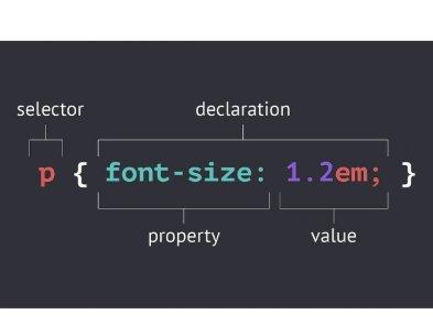 Полезные CSS селекторы