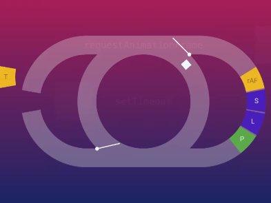 Пояснення роботи EventLoop в JavaScript
