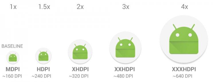 28 відмінностей дизайну мобільного додатку під iOS і Android