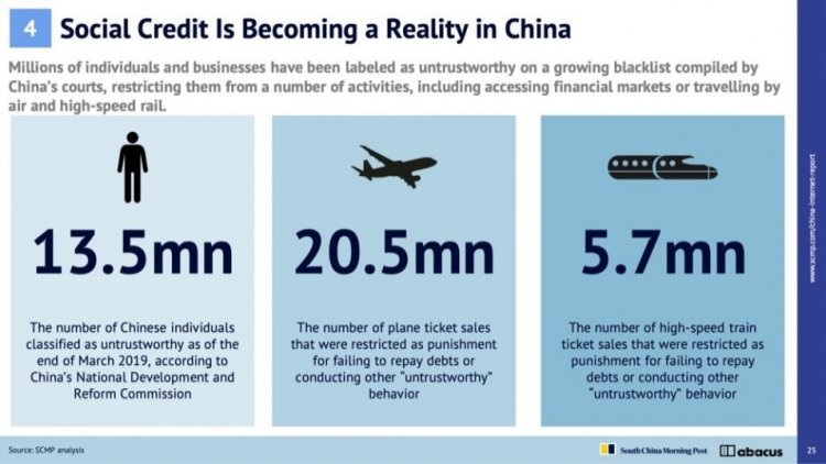 Главные тренды китайского интернета — исследование