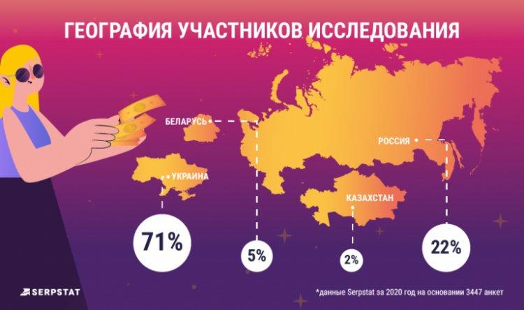 Как изменились зарплаты интернет-маркетологов: средняя зарплата в Украине – $800