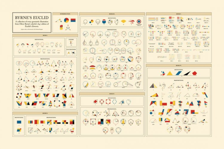 Веб-дизайнер перетворює старовинні книги і брошури 19 століття в інтерактивні сайти