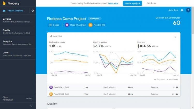 Firebase для разработки под Android