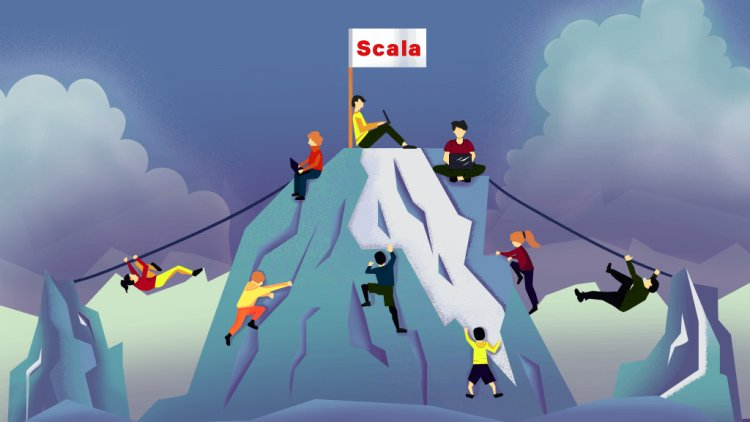 Set (Scala, Java, JavaScript, Python, `C #`) .maxBy (_. Fun) == Scala. Розробники пояснюють в 7 пунктах, чому