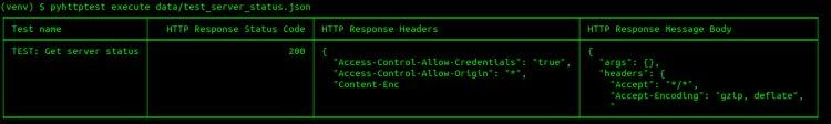 Простое тестирование API REST в Python с помощью pyhttptest