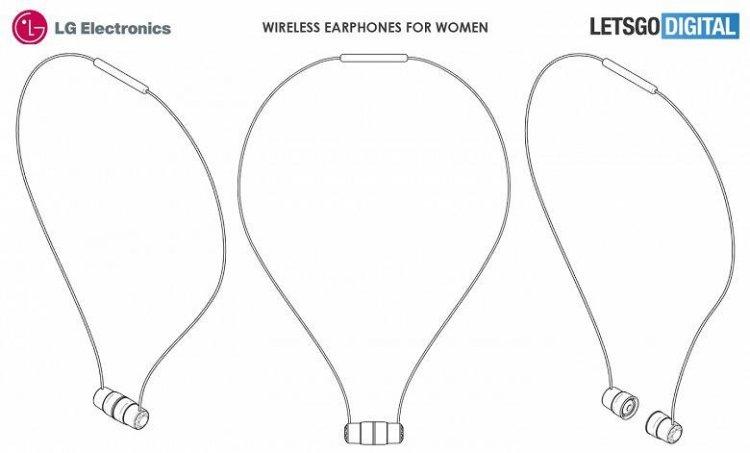 LG запатентувала розумні прикраси для жінок