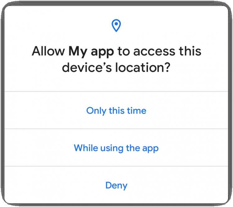 Google выпустила Android 11 для разработчиков. Что изменилось