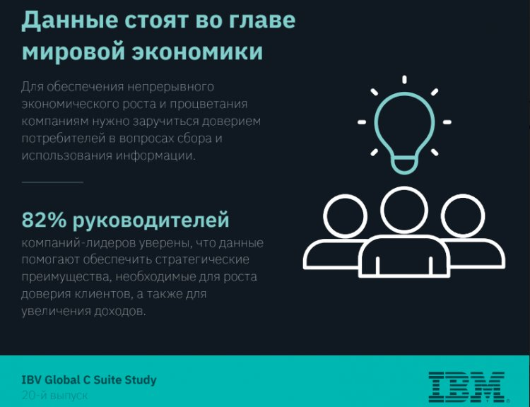 Исследование IBM: топ-руководство компаний, которые делают ставку на доверие к данным, добиваются лучших результатов
