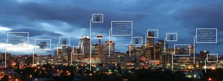 Как защитить умный город и его обитателей от злоумышленников