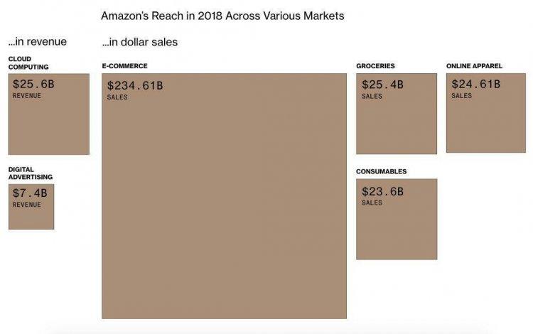 Невидимі і ненадійні: десять головних трендів на ринку електроніки в 2019 році