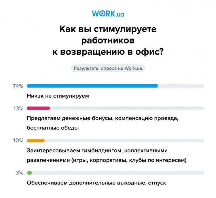 327637667-diagram_2_ru.png (71 KB)