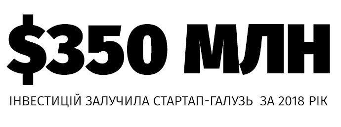 Місце України в світі високих технологій