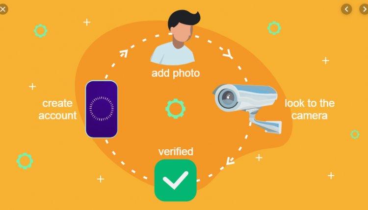 Як працювати з Visa, Mastercard і Amazon: досвід стартапу з розпізнавання обличчя