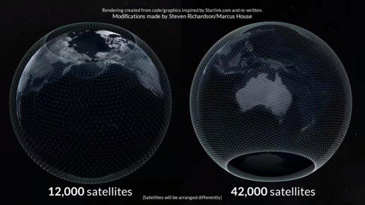 Starlink чи OneWEB? Kuiper чи Telesat LEO? Супутниковий інтернет стає все більш доступним