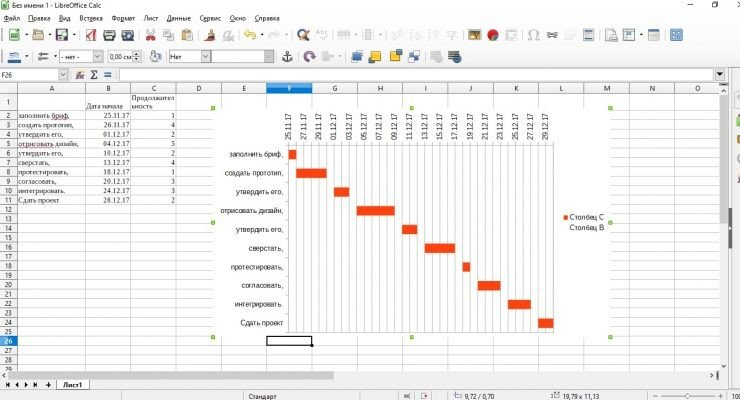 Диаграмма Ганта в LibreOffice Calc