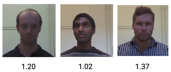 Як працює Face ID в iPhone X: алгоритм на Python