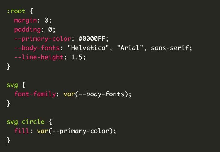 Як використовувати псевдоклас : root в CSS