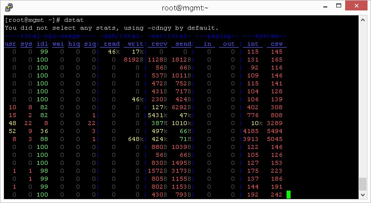 Утиліти командного рядка Linux. Моніторинг завантаження мережевого інтерфейсу