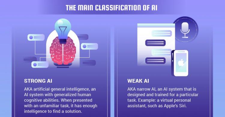 5 применений AI, что помогают стартапам расти
