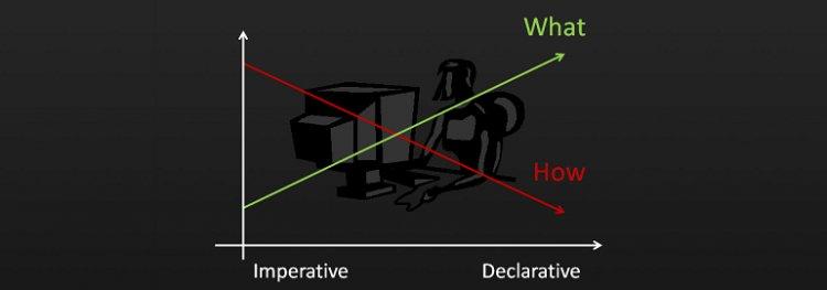 Разница между декларативным и императивным программированием