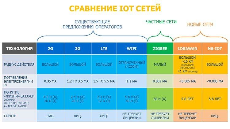 Какие smart-проекты уже есть в арсенале украинских компаний
