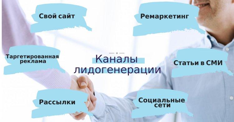 Стратегия синергии: немного маркетинга в отделе продаж