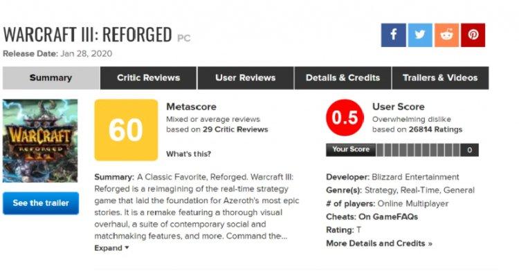 Почему геймеры ненавидят Warcraft 3: Reforged