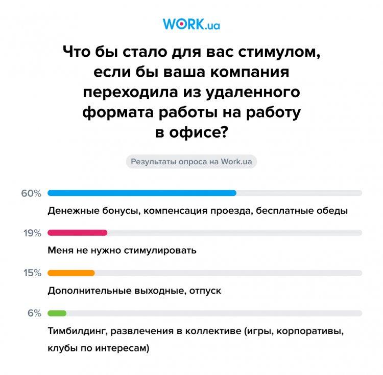 327637680-diagram_3_ru.png (79 KB)
