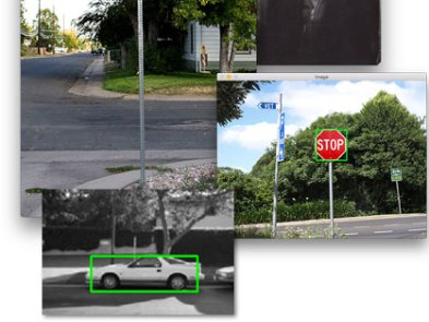 Что такое аннотация изображений: 5 основных видов