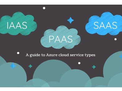 В чем разница между IaaS, SaaS и PaaS?