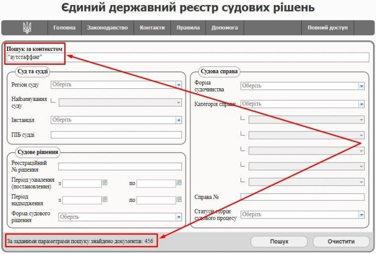 Як правильно організувати аутстаффінг в Україні — колонка юриста