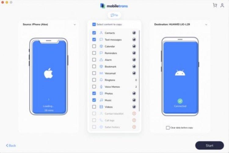 Як зручно перенести дані між iPhone і Android: детальна інструкція