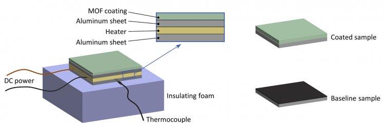 Как китайские инженеры научили электронику «потеть» для охлаждения