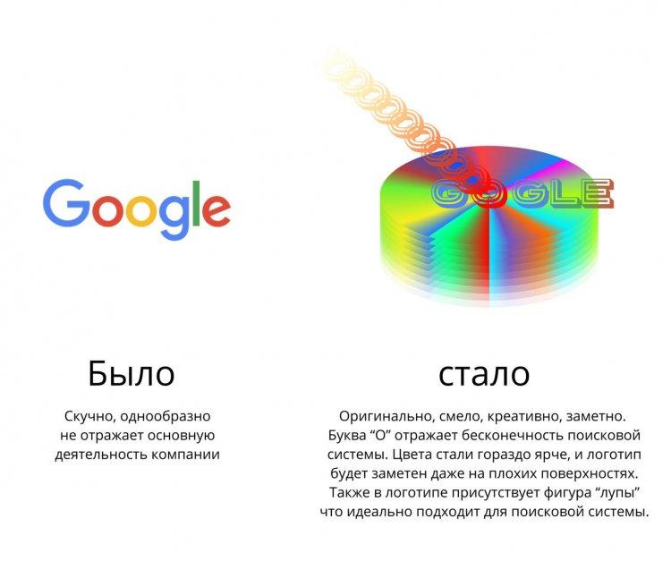 Если бы дизайн google разрабатывала студия Артемия Лебедева