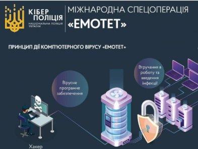 Киберполиция разоблачила транснациональную группировку хакеров
