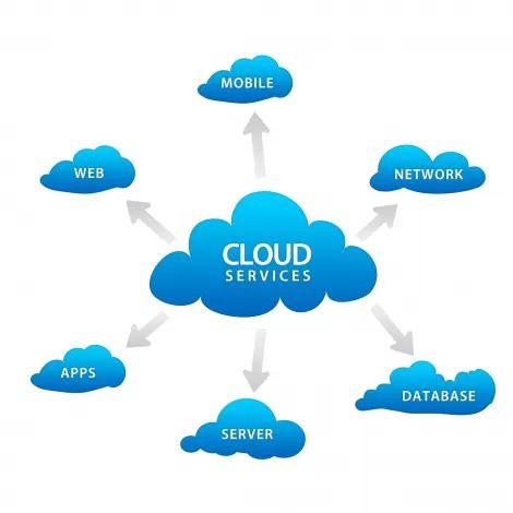 Рынок облачного ИТ-оборудования подскочил на 47,2%