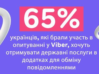 65% українців хочуть отримувати державні послуги через месенджери