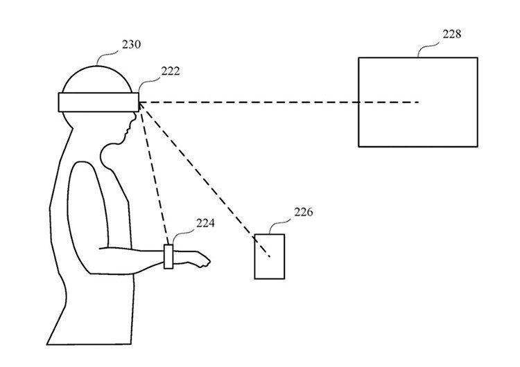 На схематическом изображении описывается принцип взаимодействия гаджета с окружающими устройствами