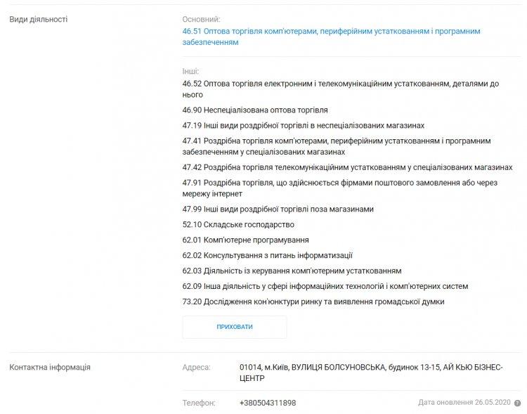 Регистрационные данные компании Apple Ukraine, источник: YouControl