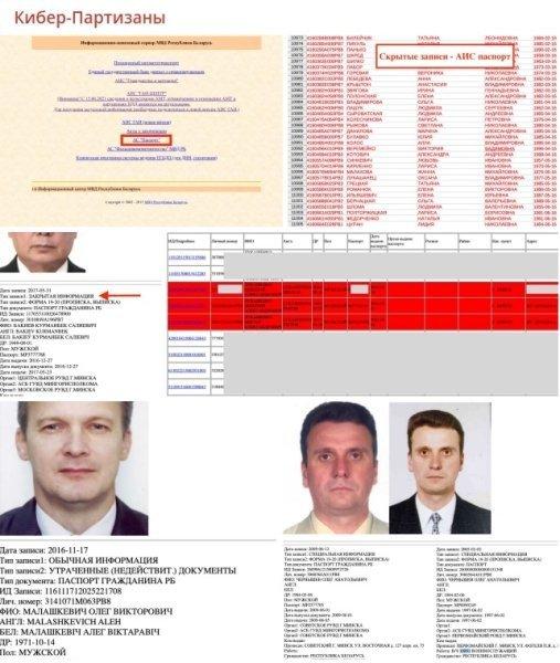 киберпартизаны, взлом, Telegram
