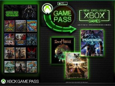 Microsoft запустит сервис подписок на игры для ПК