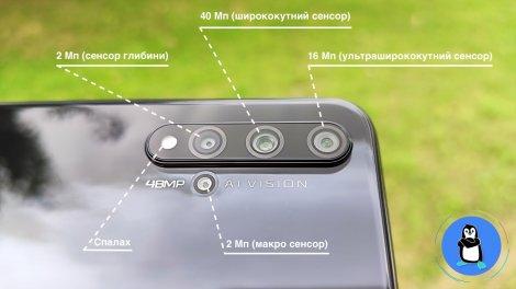 Новий тип оптичних лінз змінить камери в смартфонах і дронах